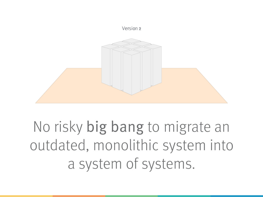 No risky big bang to migrate an outdated, monol...