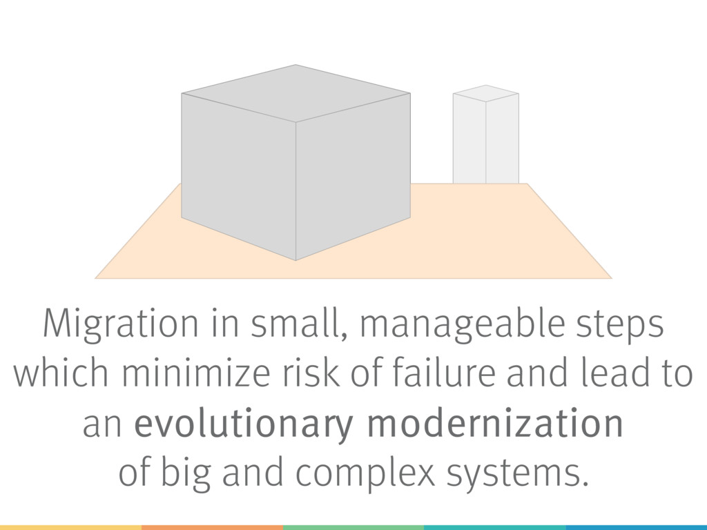 Migration in small, manageable steps which mini...