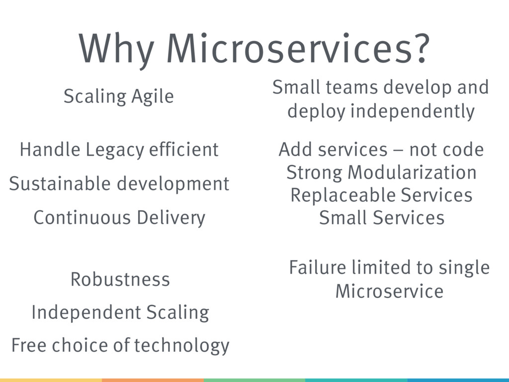 Why Microservices? Strong Modularization Scalin...