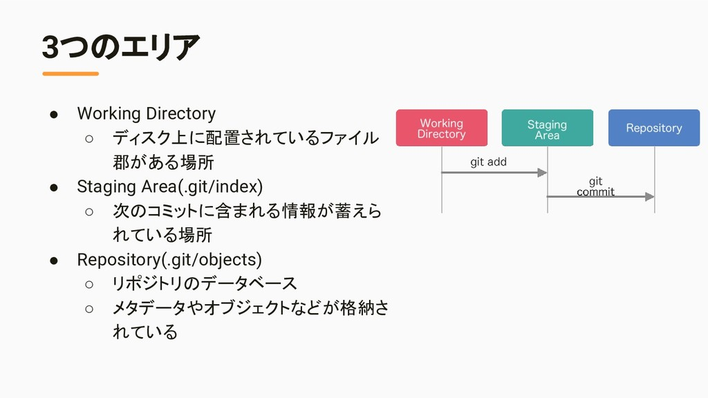 3つのエリア ● Working Directory ○ ディスク上に配置されているファイル ...