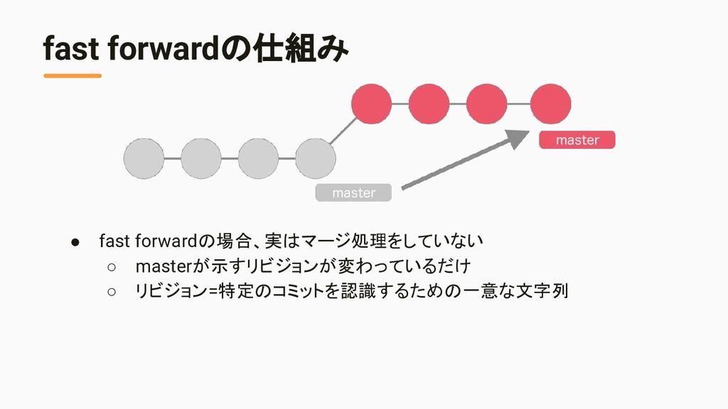 fast forwardの仕組み ● fast forwardの場合、実はマージ処理をしていな...