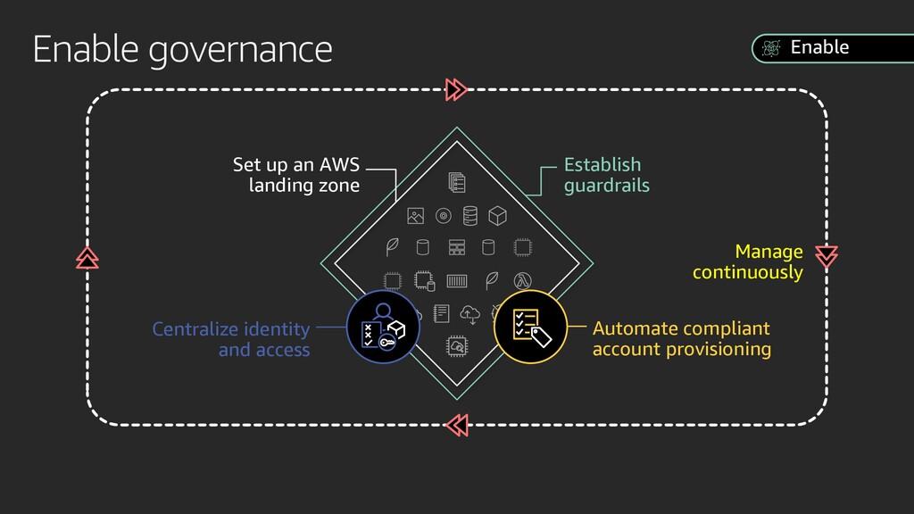 Enable governance Enable Set up an AWS landing ...