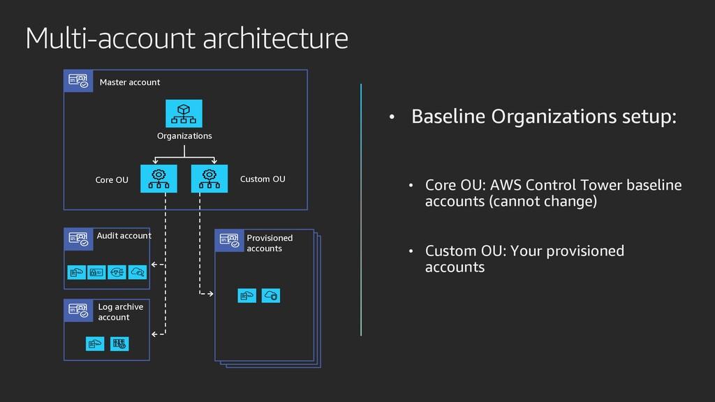 Multi-account architecture • Baseline Organizat...