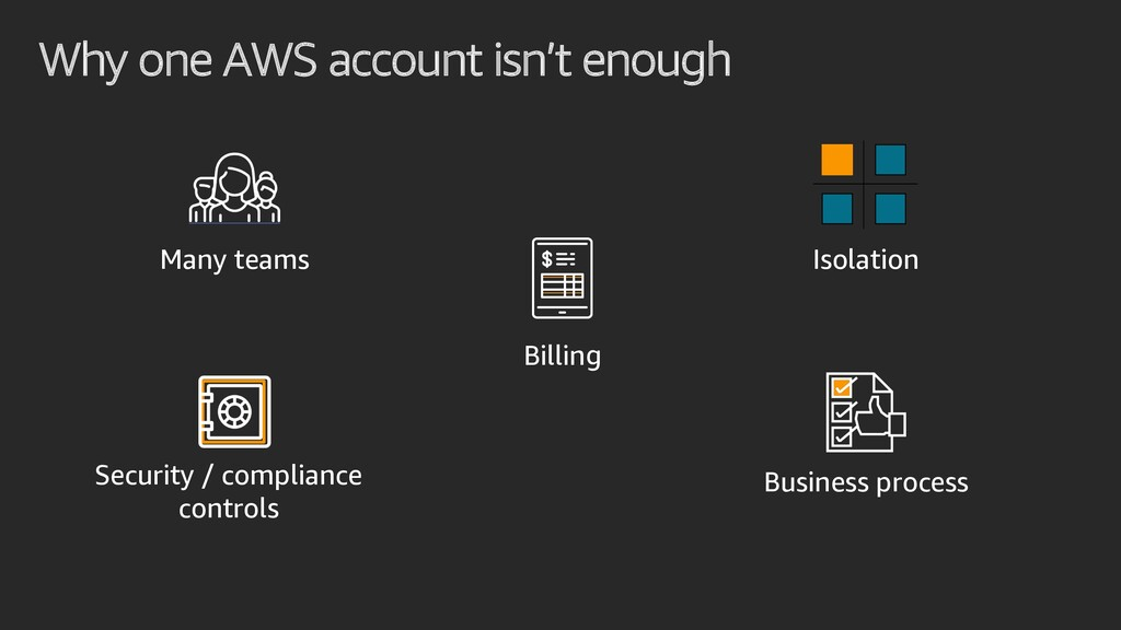 Why one AWS account isn't enough Billing Many t...