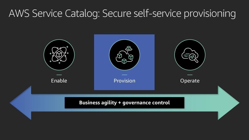 — Provision — Operate AWS Service Catalog: Secu...