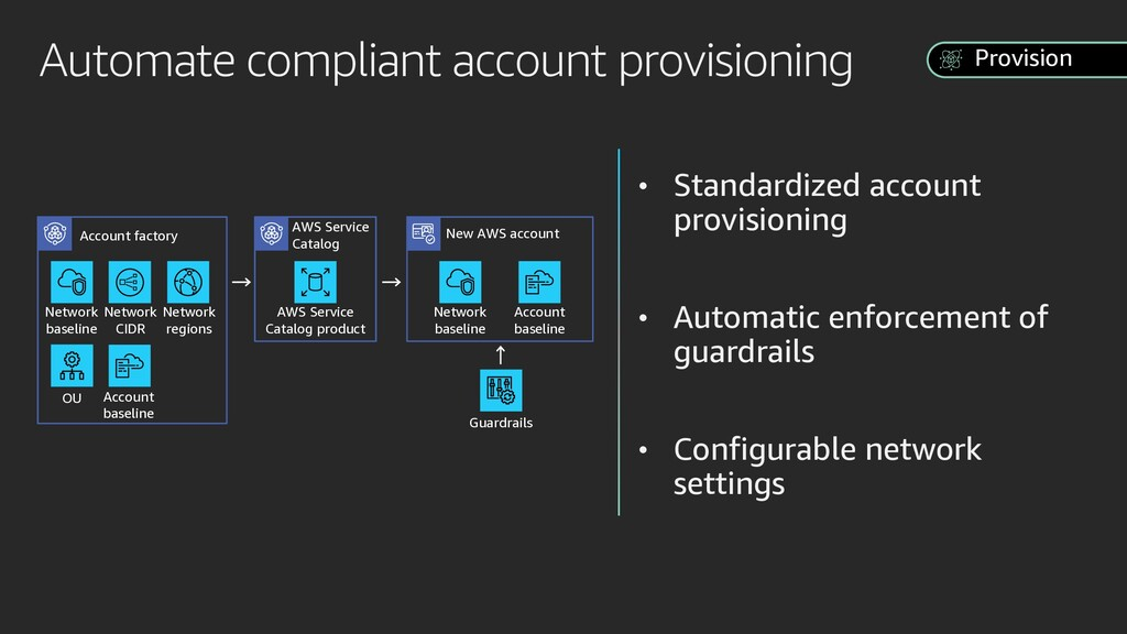 Automate compliant account provisioning • Stand...