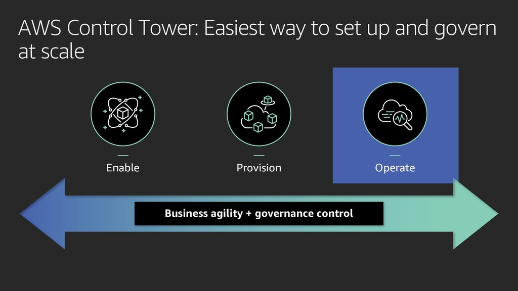— Provision — Operate AWS Control Tower: Easies...