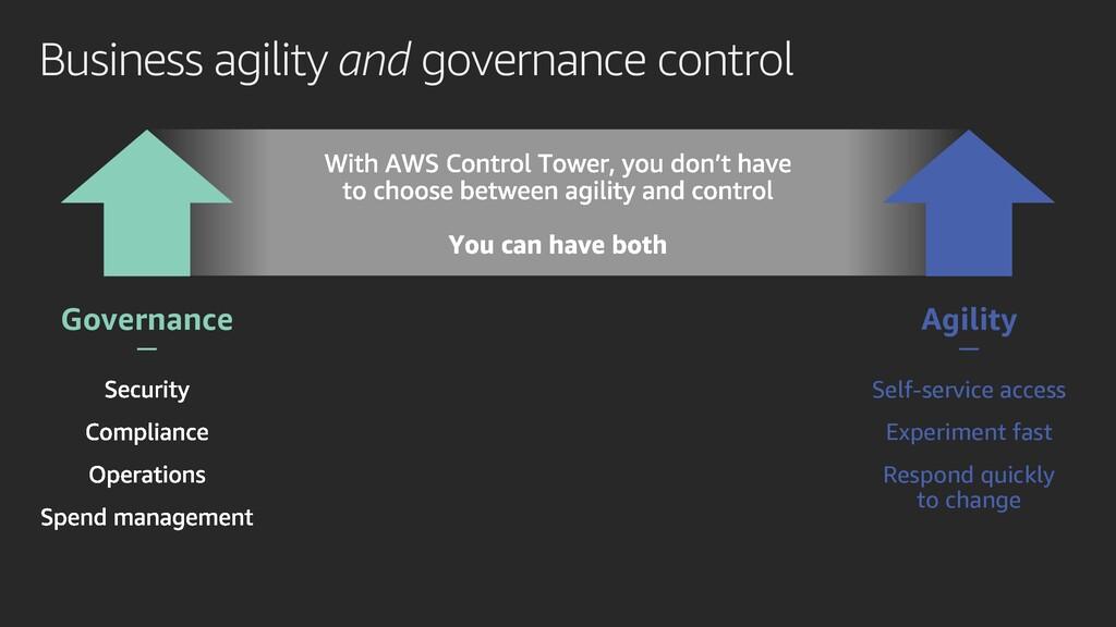 Business agility and governance control Governa...