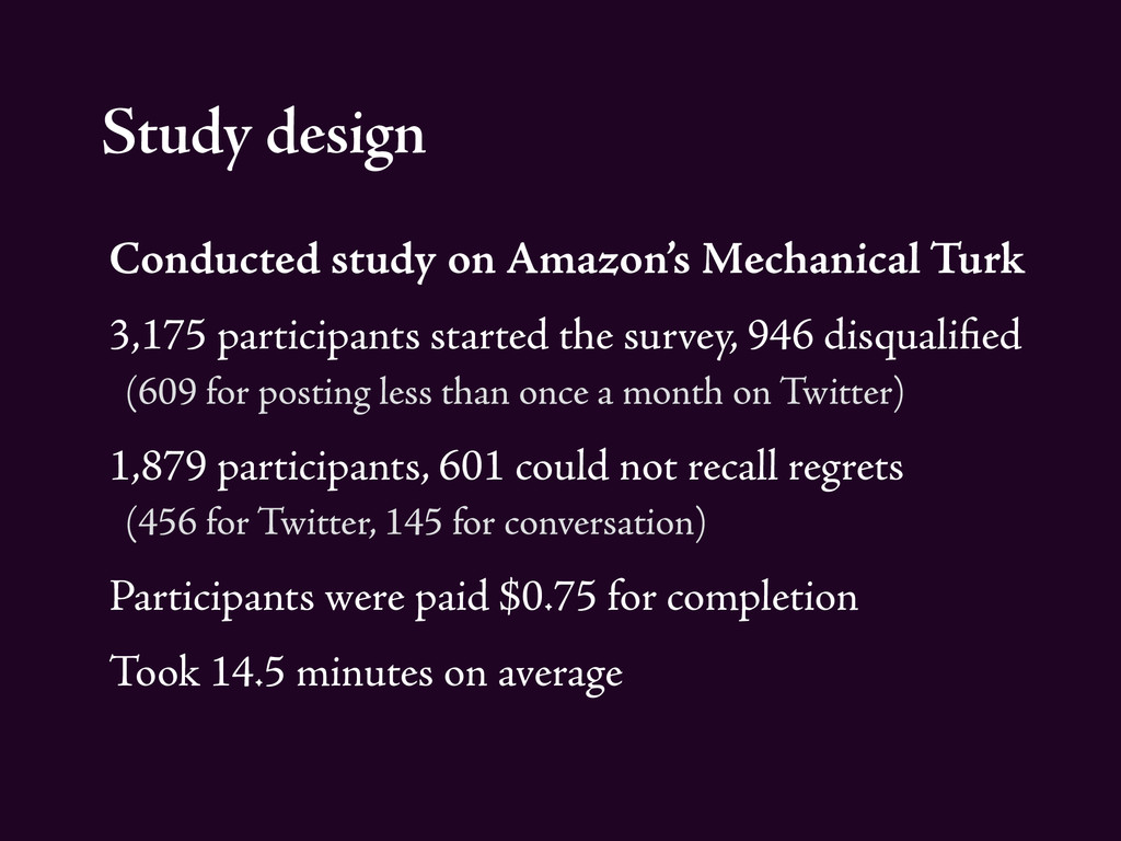 Study design Conducted study on Amazon's Mechan...