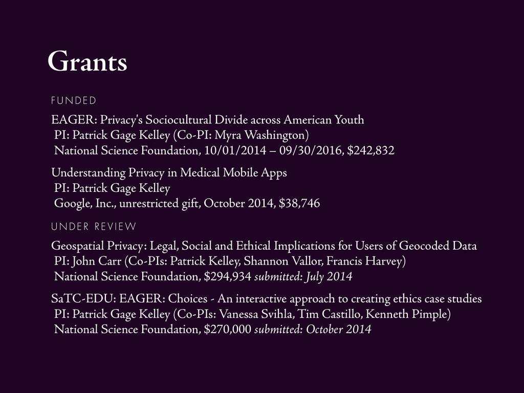 Grants F U N D E D EAGER: Privacy's Sociocultur...