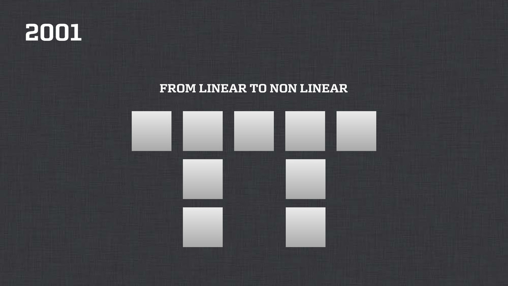 2001 FROM LINEAR TO NON LINEAR