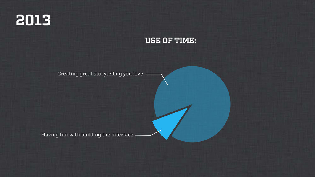 2013 USE OF TIME: Having fun with building the ...