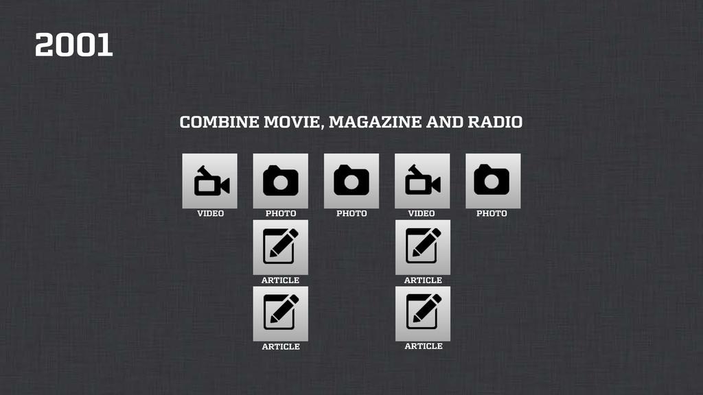 2001 COMBINE MOVIE, MAGAZINE AND RADIO VIDEO PH...