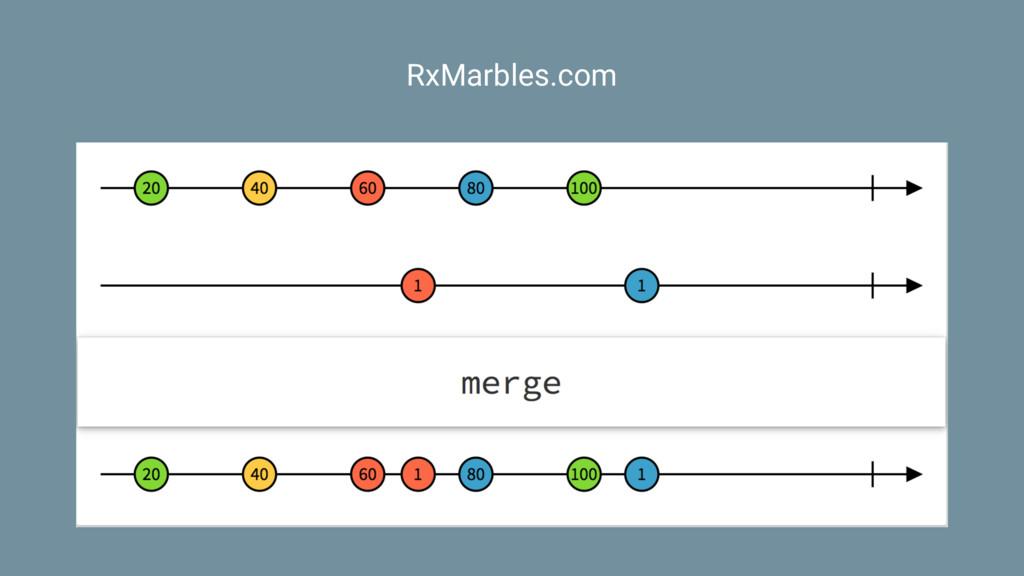 RxMarbles.com