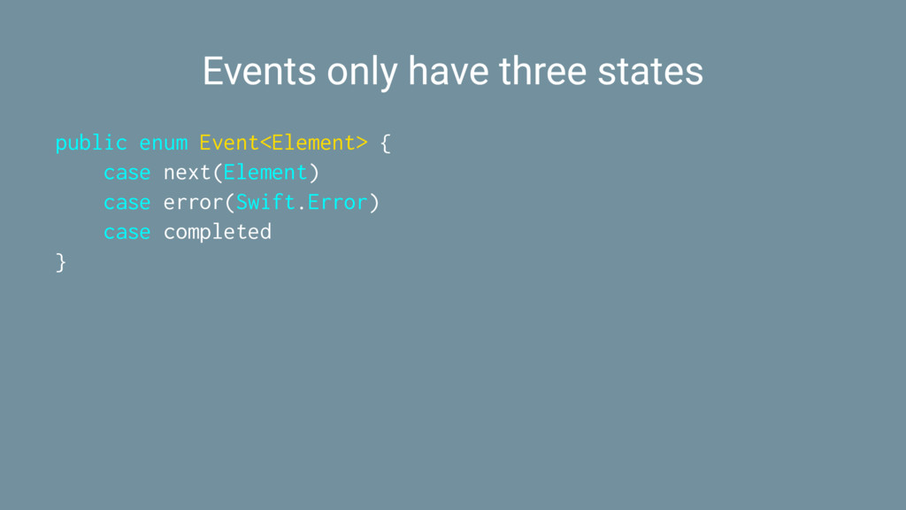 Events only have three states public enum Event...