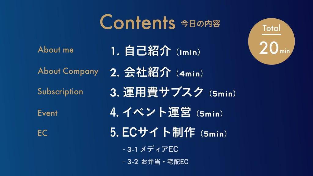 1.ࣗݾհʢ1minʣ About me About Company Subscripti...