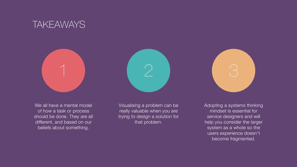 2 3 1 TAKEAWAYS Visualising a problem can be re...