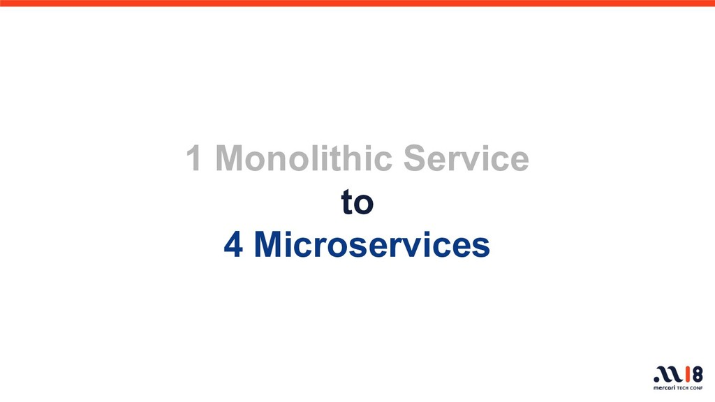 1 Monolithic Service to 4 Microservices