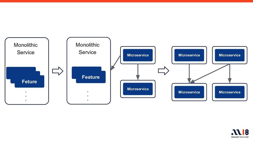Monolithic Service Feture ・ ・ ・ Monolithic Serv...