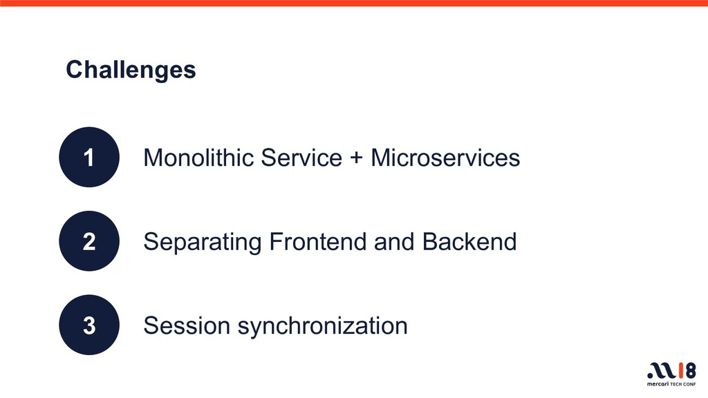 Challenges Monolithic Service + Microservices 1...