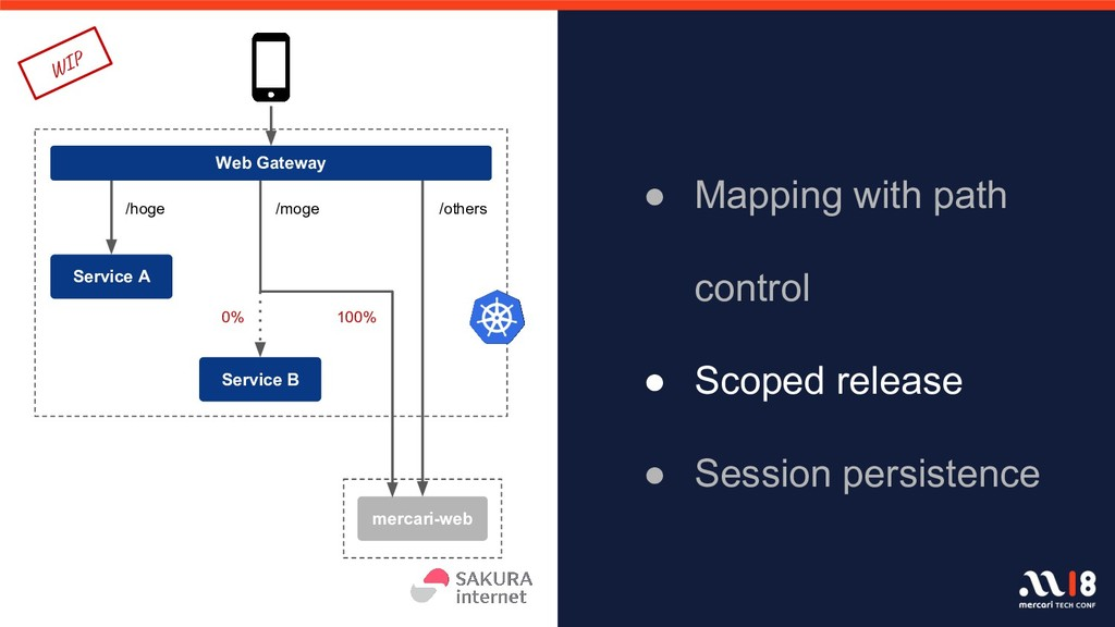 ● Mapping with path control ● Scoped release ● ...