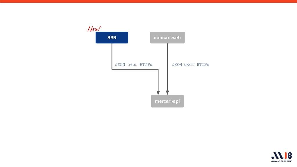 mercari-web mercari-api JSON over HTTPs SSR JSO...