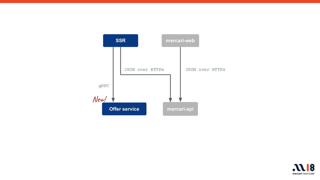 mercari-web mercari-api JSON over HTTPs SSR Off...