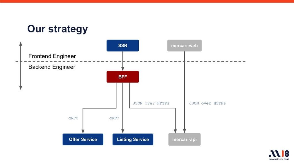 mercari-web mercari-api JSON over HTTPs BFF Lis...