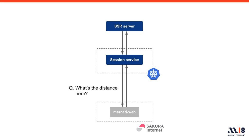 mercari-web Session service Q. What's the dista...
