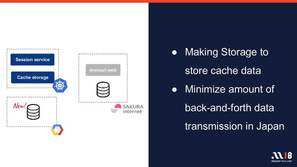● Making Storage to  store cache data ● Minimiz...