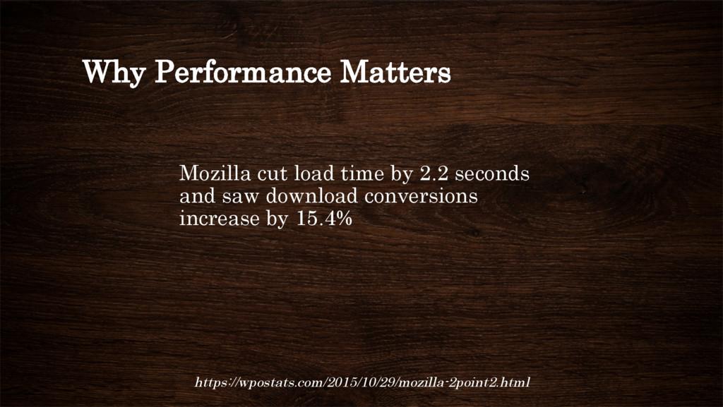 Why Performance Matters Mozilla cut load time b...