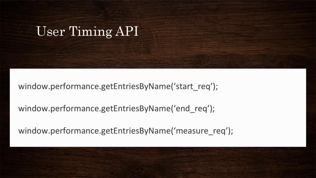 User Timing API       window.per...
