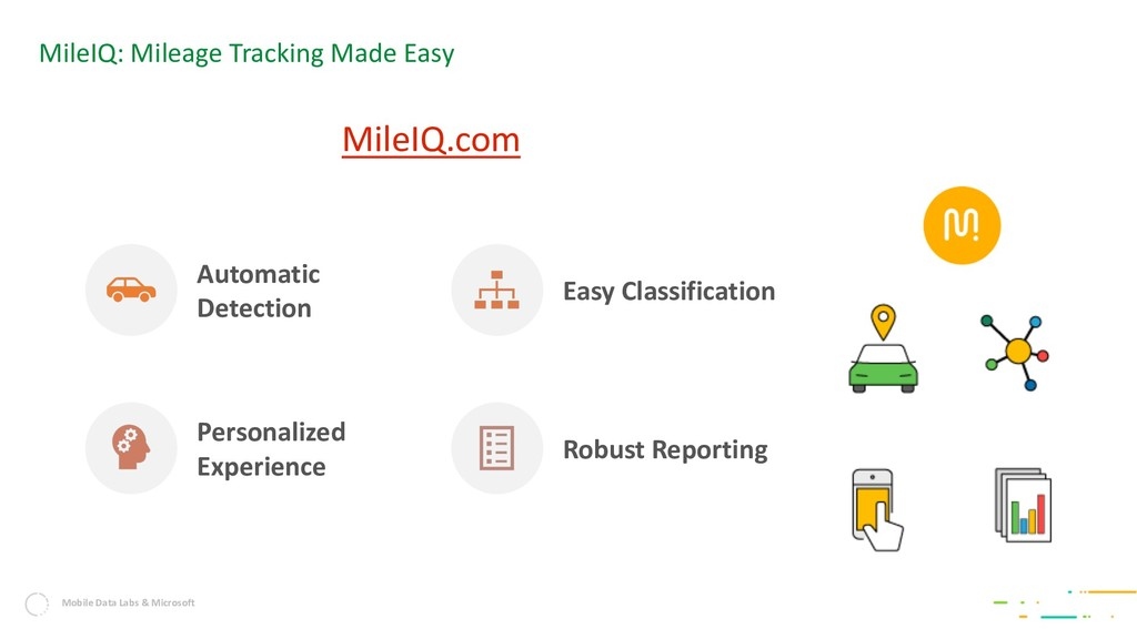 Mobile Data Labs & Microsoft MileIQ: Mileage Tr...