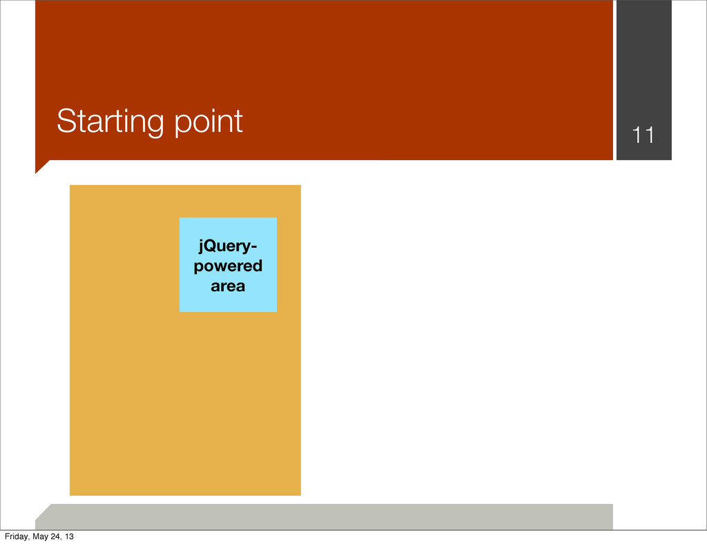 Starting point 11 jQuery- powered area Friday, ...