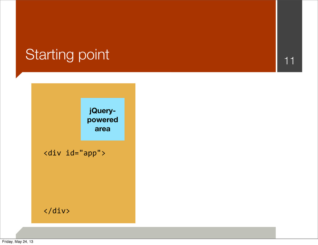 Starting point 11 jQuery- powered area <div	