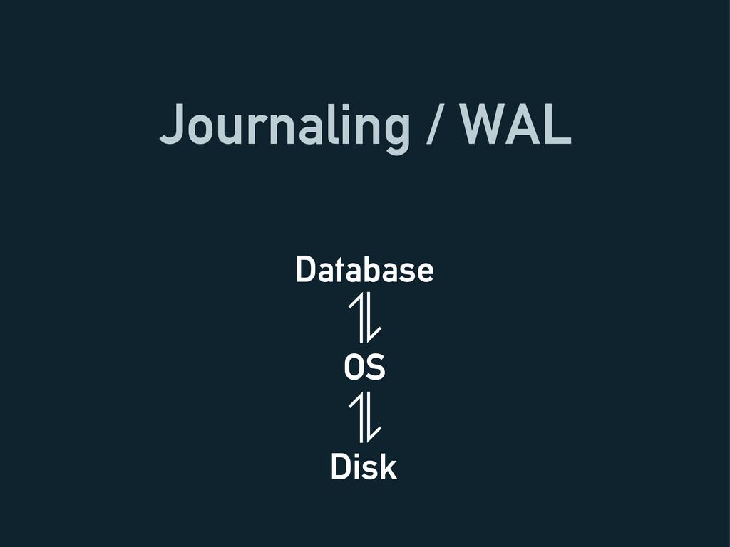 Journaling / WAL Database OS Disk