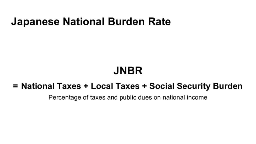 Japanese National Burden Rate JNBR = National T...