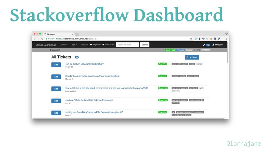 Stackoverflow Dashboard @lornajane