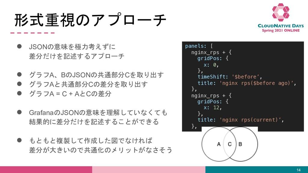 形式重視のアプローチ ● JSONの意味を極力考えずに 差分だけを記述するアプローチ ● グラ...