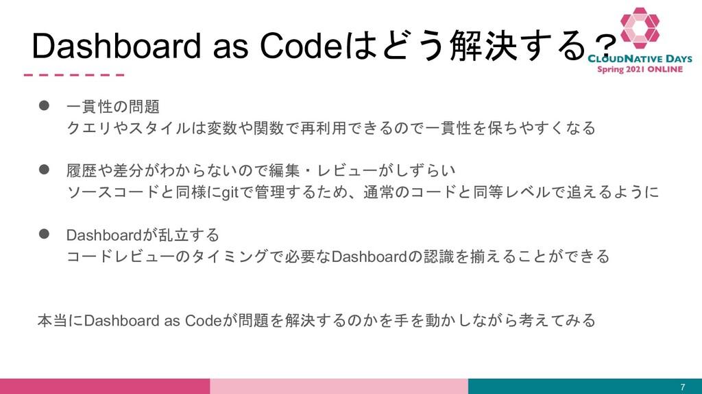 Dashboard as Codeはどう解決する? ● 一貫性の問題 クエリやスタイルは変数や...
