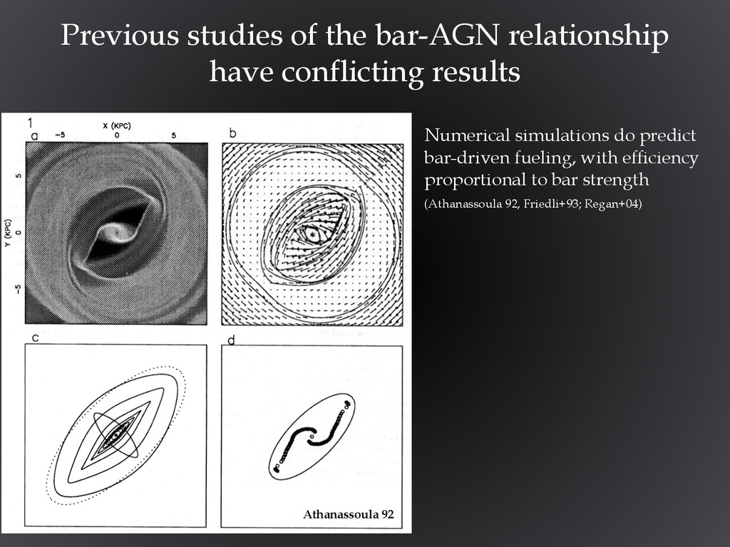 Previous studies of the bar-AGN relationship ha...