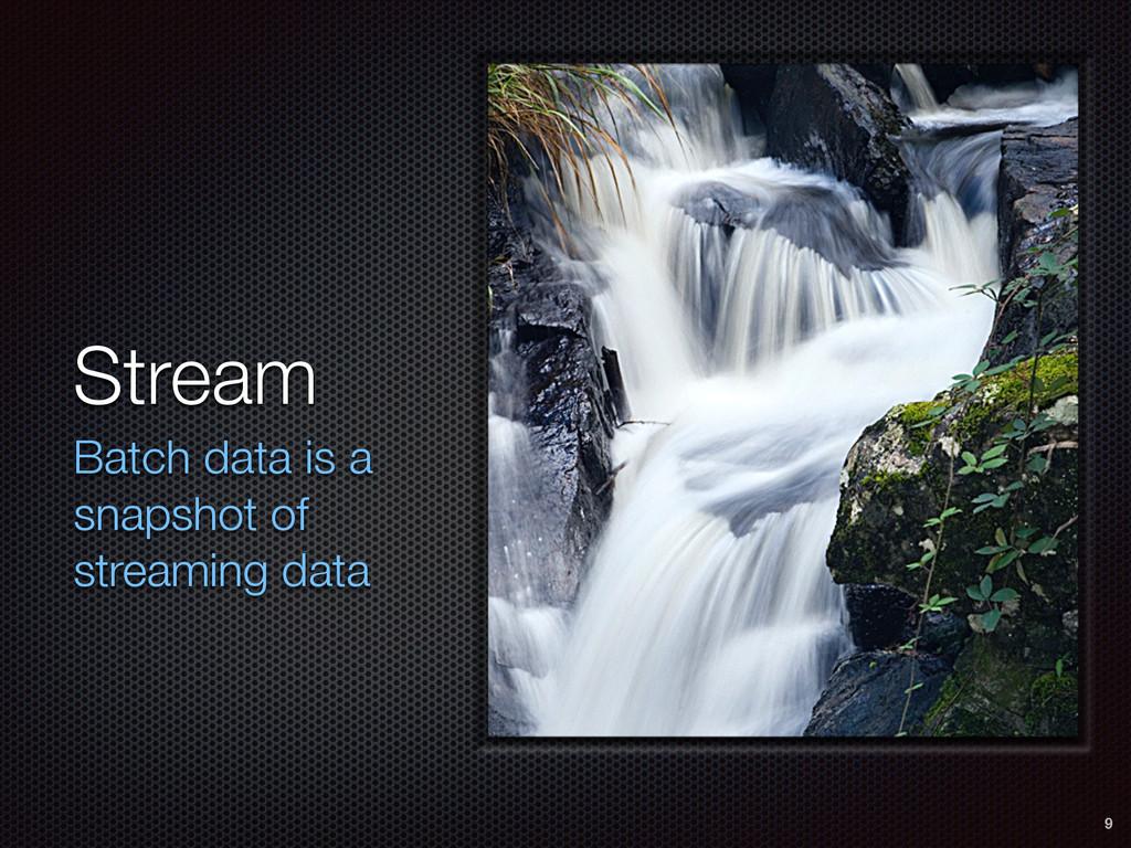 Stream Batch data is a snapshot of streaming da...