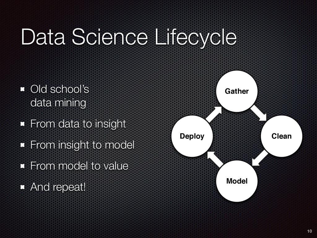 Data Science Lifecycle Old school's data minin...