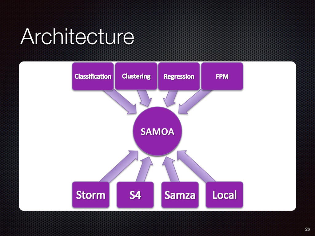 Architecture 26 SA SAMOA%