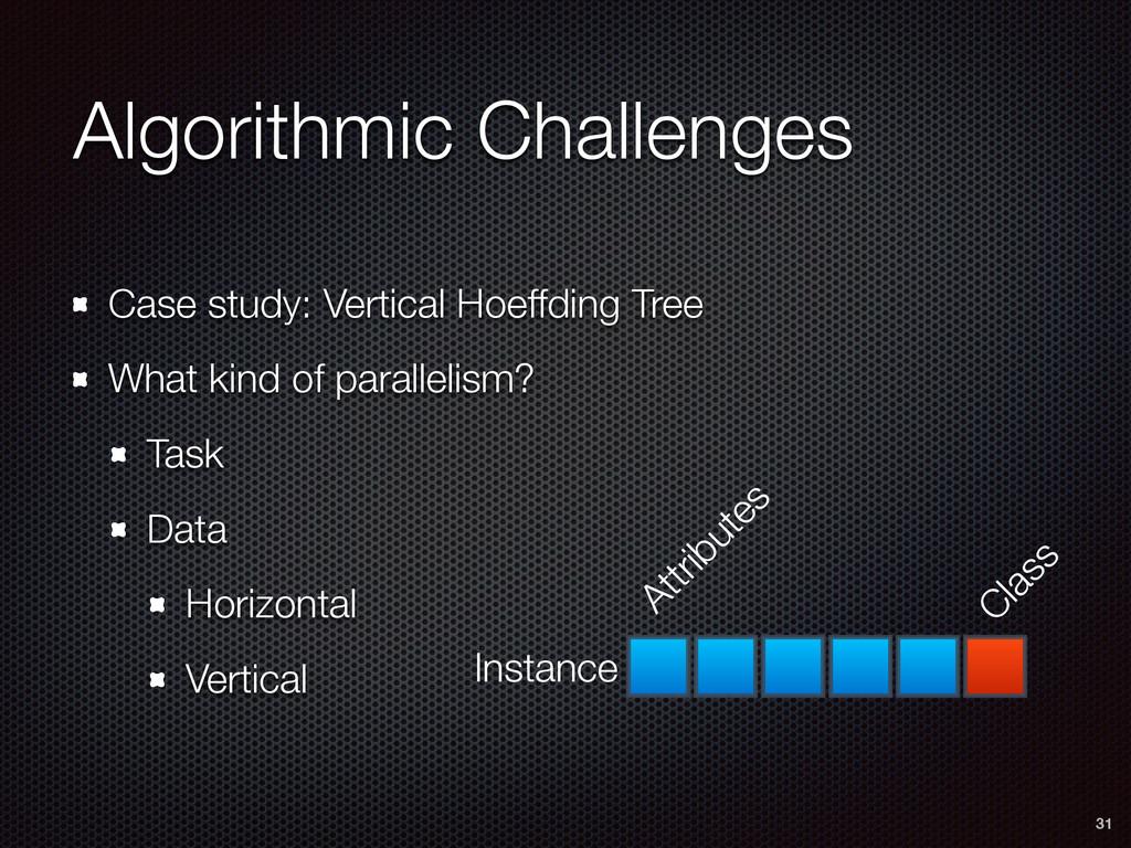 Algorithmic Challenges Case study: Vertical Hoe...