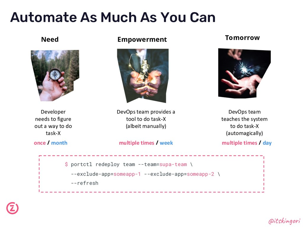 Automate As Much As You Can Need Empowerment To...