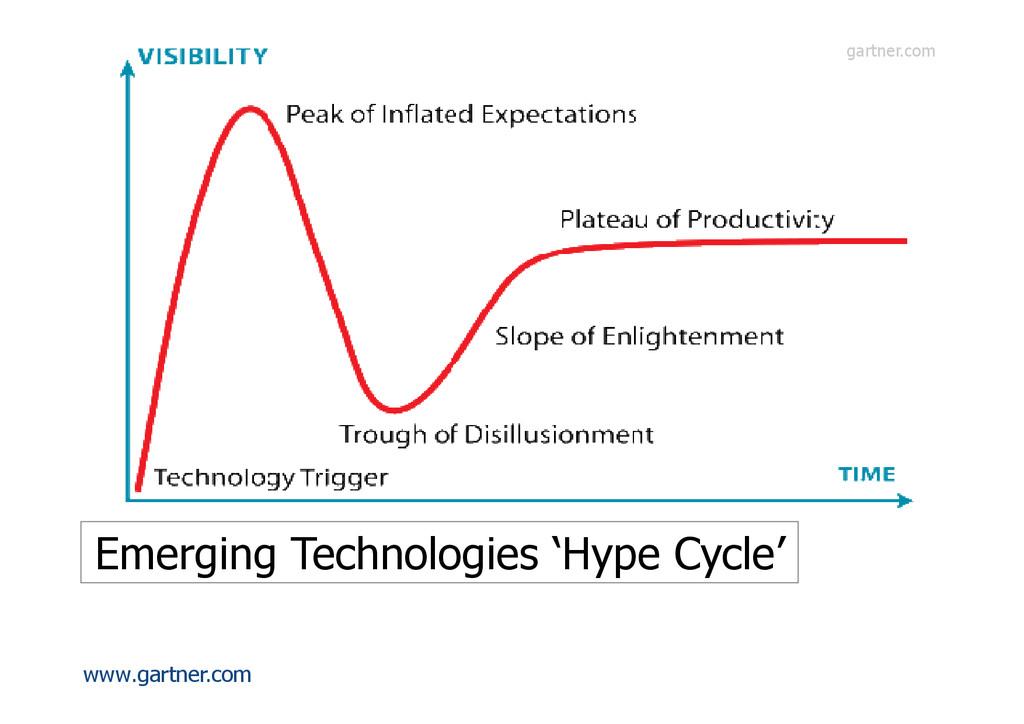 www.gartner.com Emerging Technologies 'Hype Cyc...