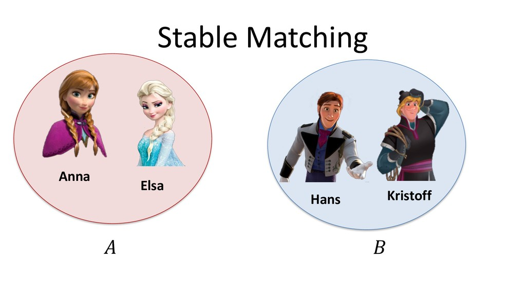 Stable Matching Anna Elsa E F Hans Kristoff