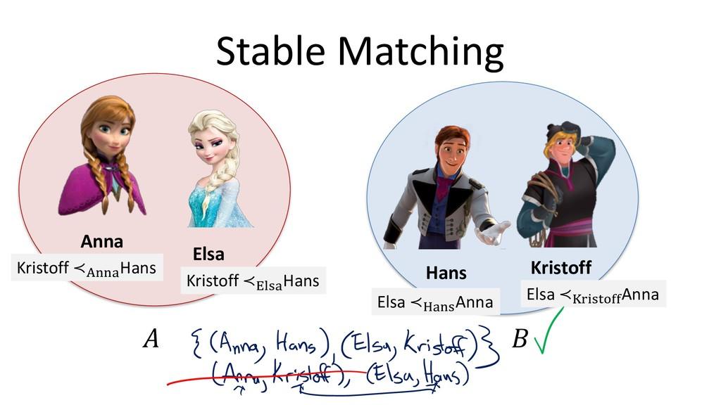 Stable Matching Anna Elsa E F Hans Kristoff Kri...
