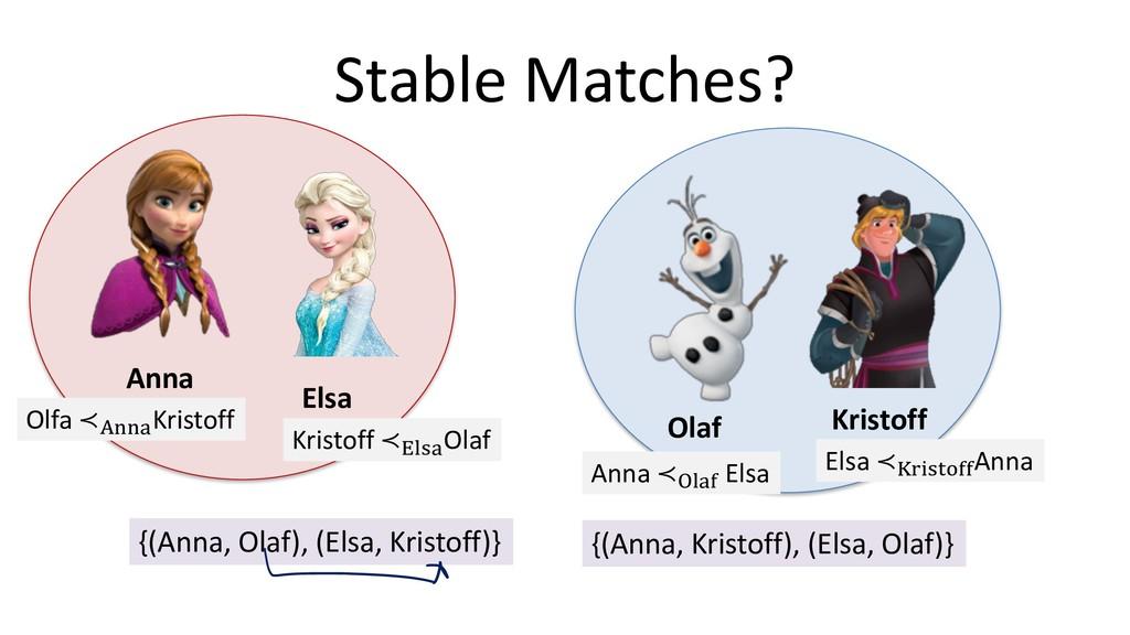 Stable Matches? Anna Elsa Olaf Kristoff Olfa ≺O...